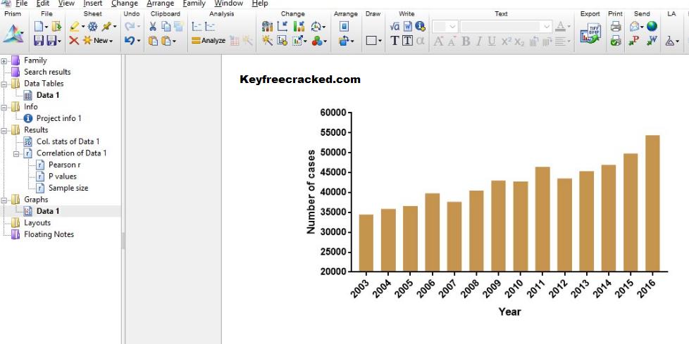 GraphPad Prism Key